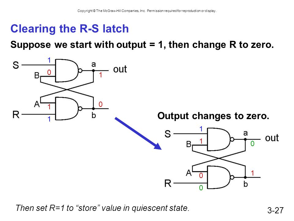 Then set R=1 to store value in quiescent state.