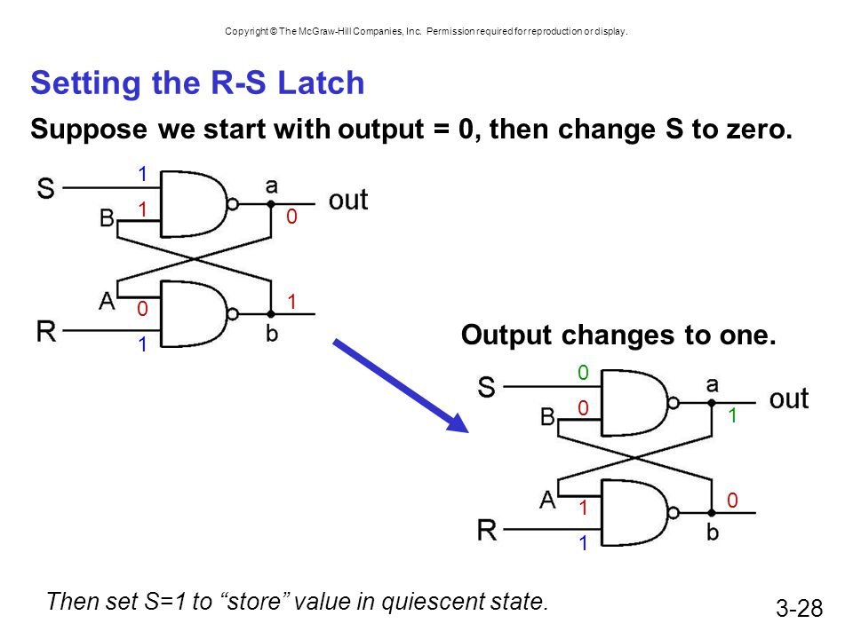 Then set S=1 to store value in quiescent state.