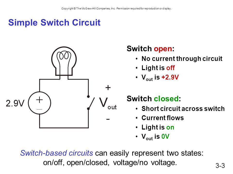 Simple Switch Circuit Switch open: Switch closed: