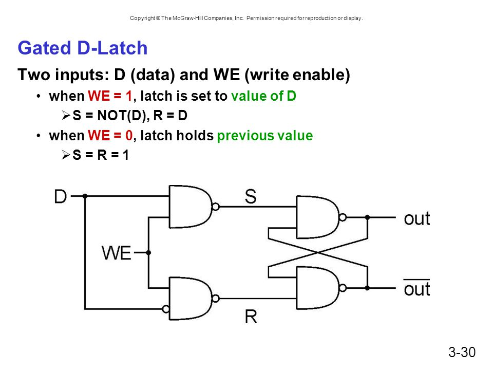 Gated D-Latch Two inputs: D (data) and WE (write enable)
