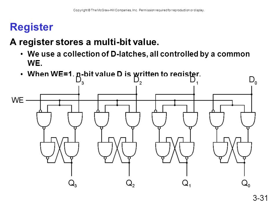 Register A register stores a multi-bit value.