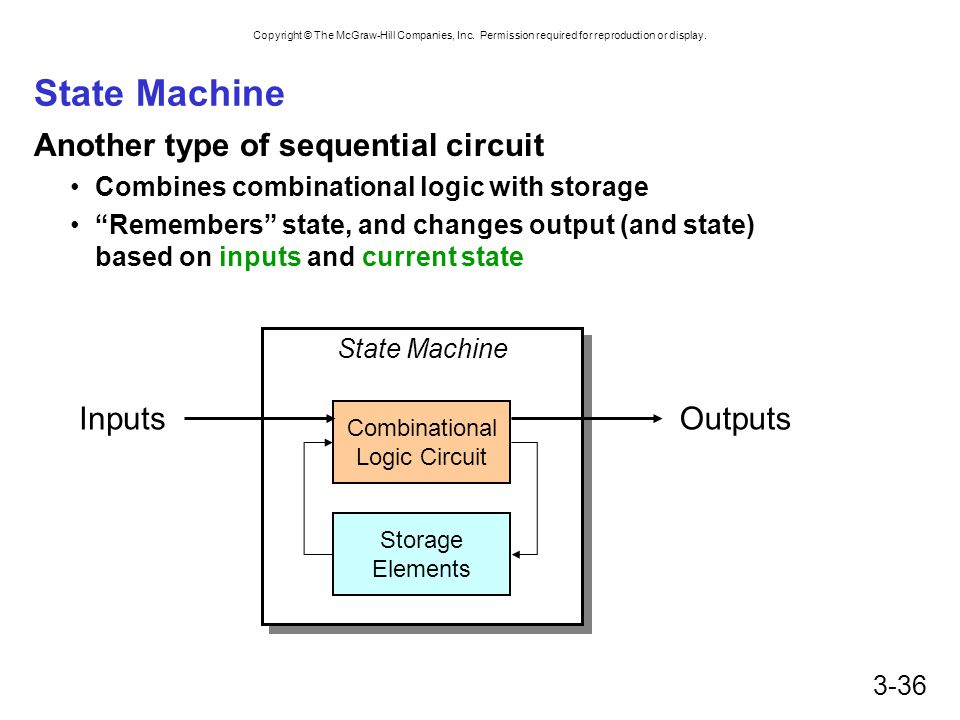 State Machine Another type of sequential circuit Inputs Outputs