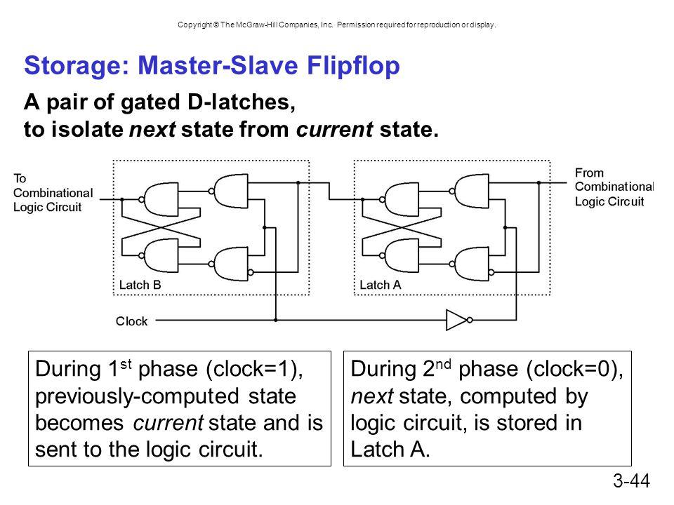 Storage: Master-Slave Flipflop