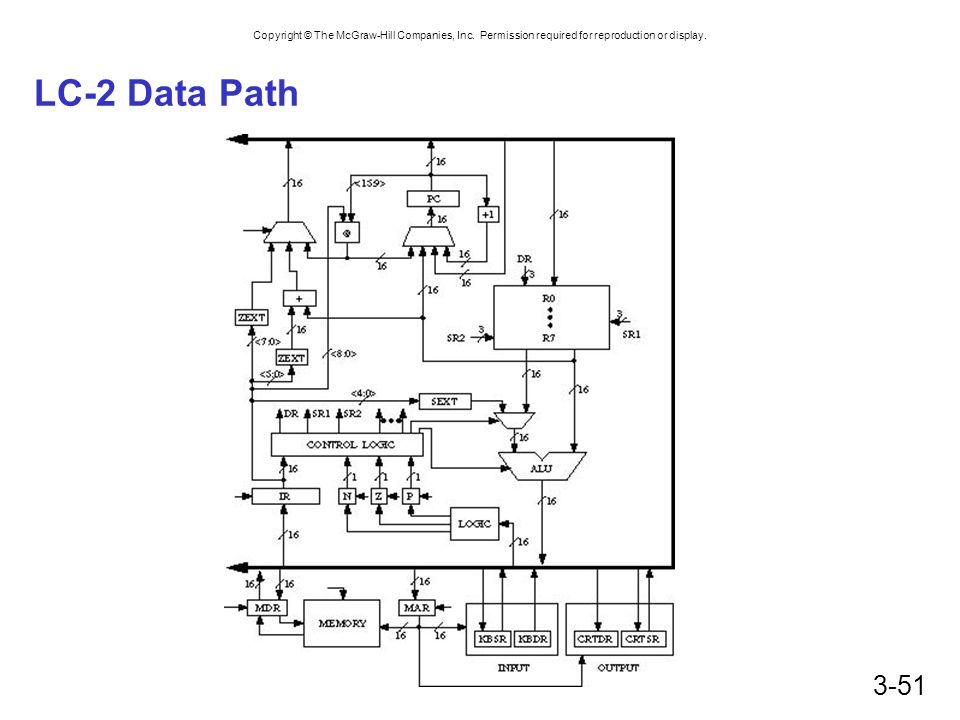 LC-2 Data Path