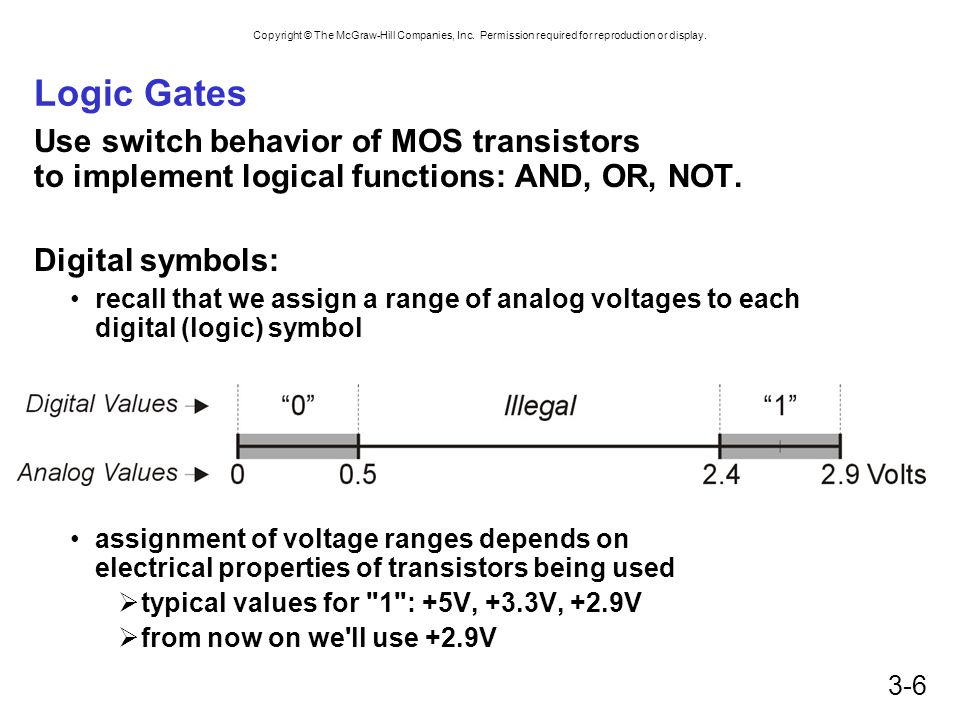 Logic Gates Use switch behavior of MOS transistors to implement logical functions: AND, OR, NOT. Digital symbols: