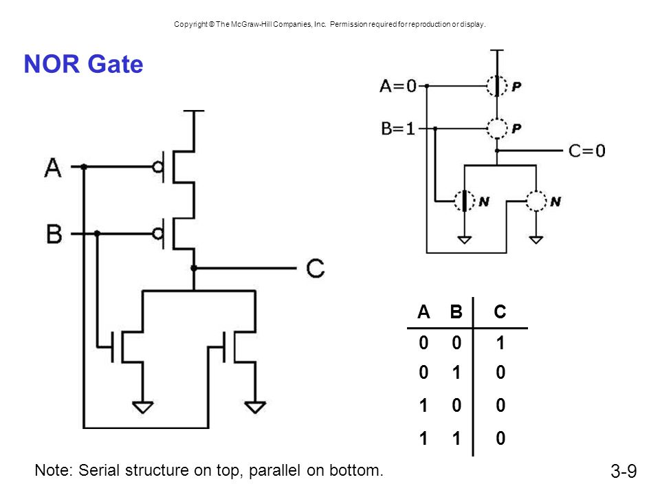 NOR Gate A B C 1 Note: Serial structure on top, parallel on bottom.