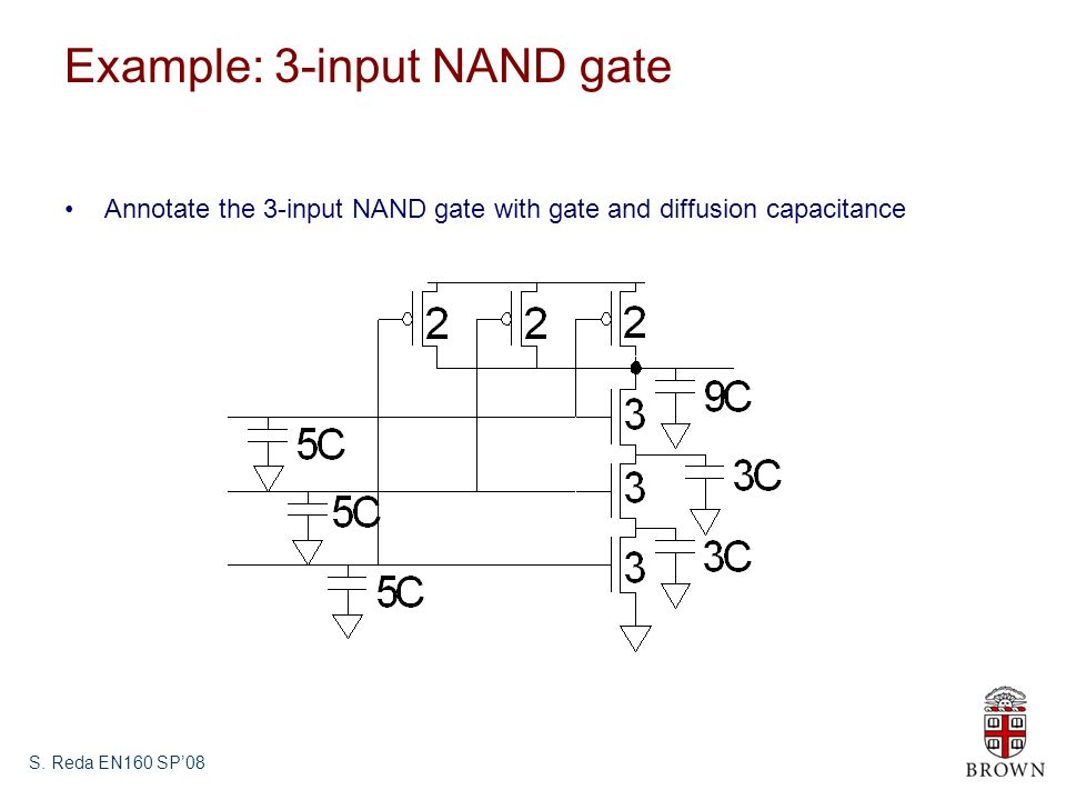 Example: 3-input NAND gate