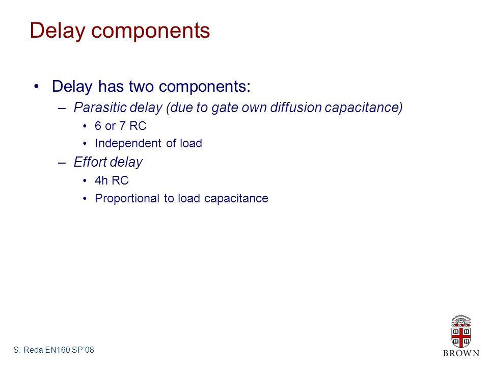 Delay components Delay has two components: