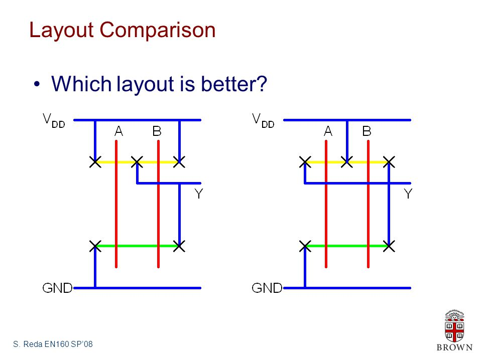 Layout Comparison Which layout is better S. Reda EN160 SP'08
