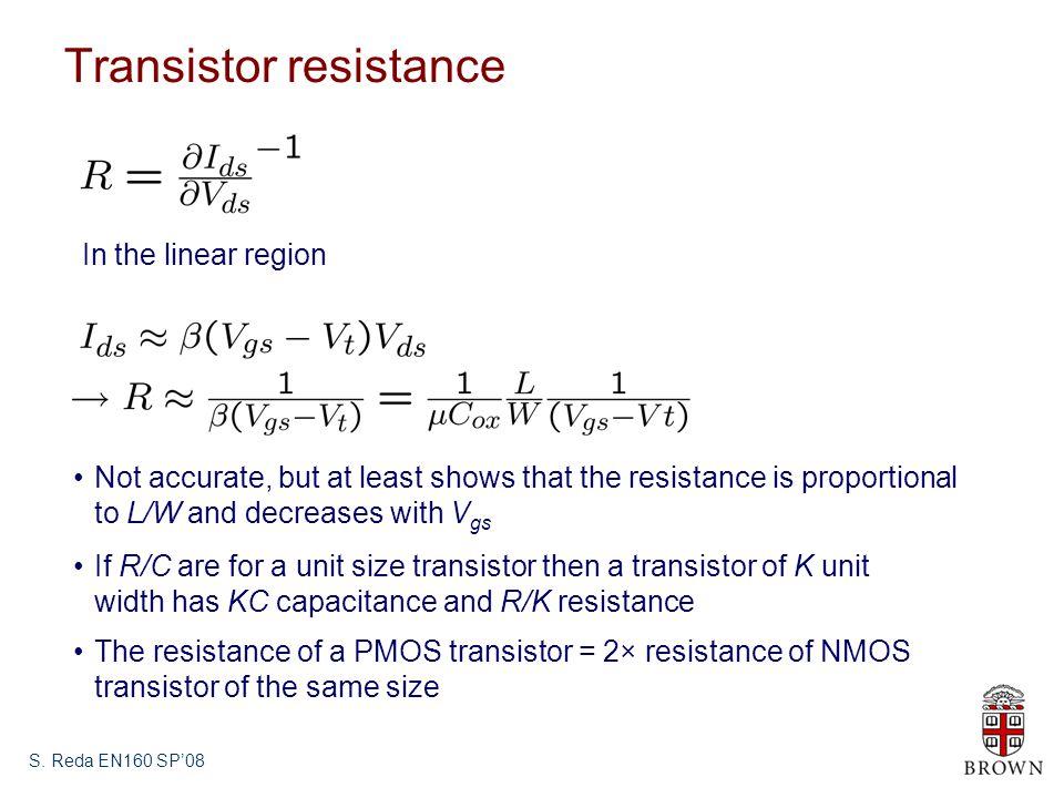 Transistor resistance