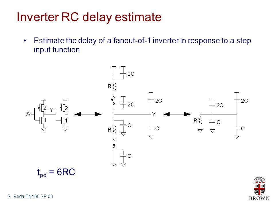 Inverter RC delay estimate