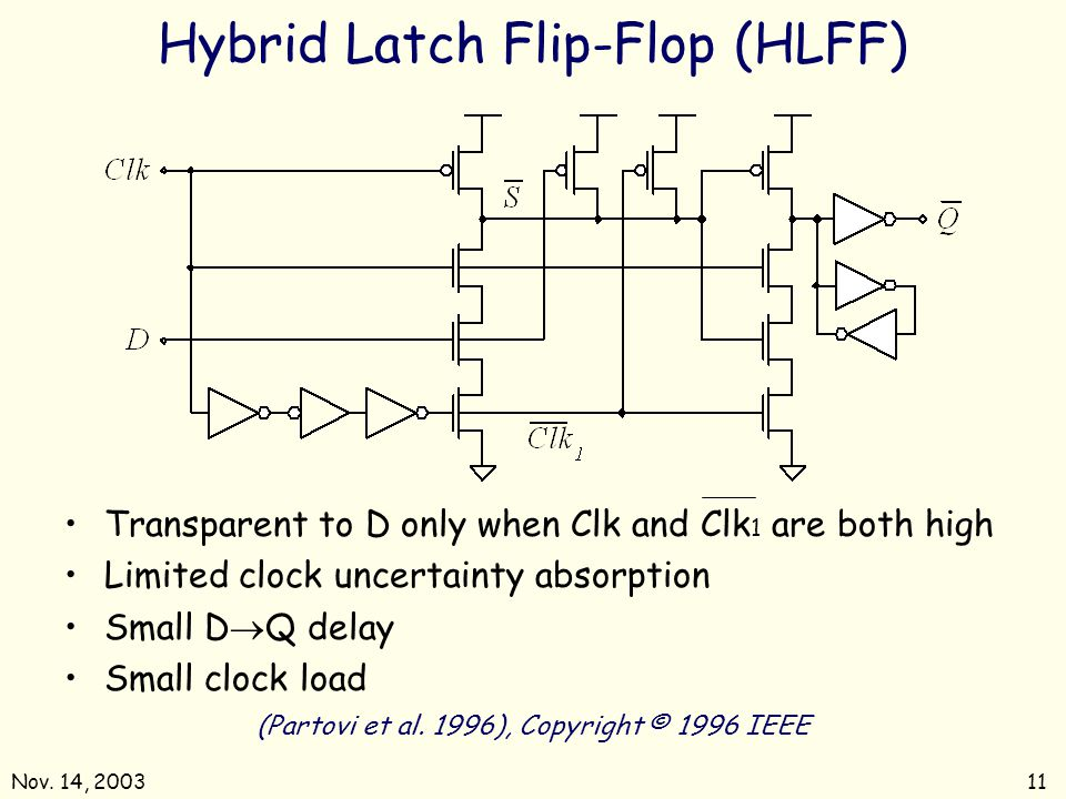 (Partovi et al. 1996), Copyright © 1996 IEEE