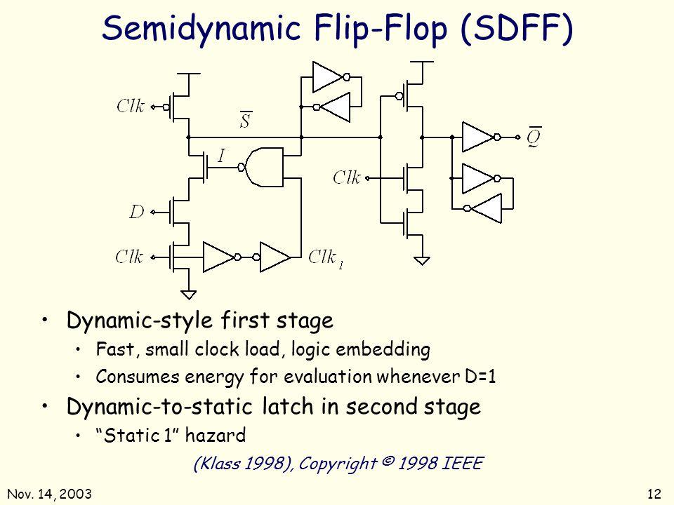 (Klass 1998), Copyright © 1998 IEEE