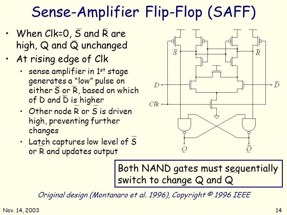 Original design (Montanaro et al. 1996), Copyright © 1996 IEEE