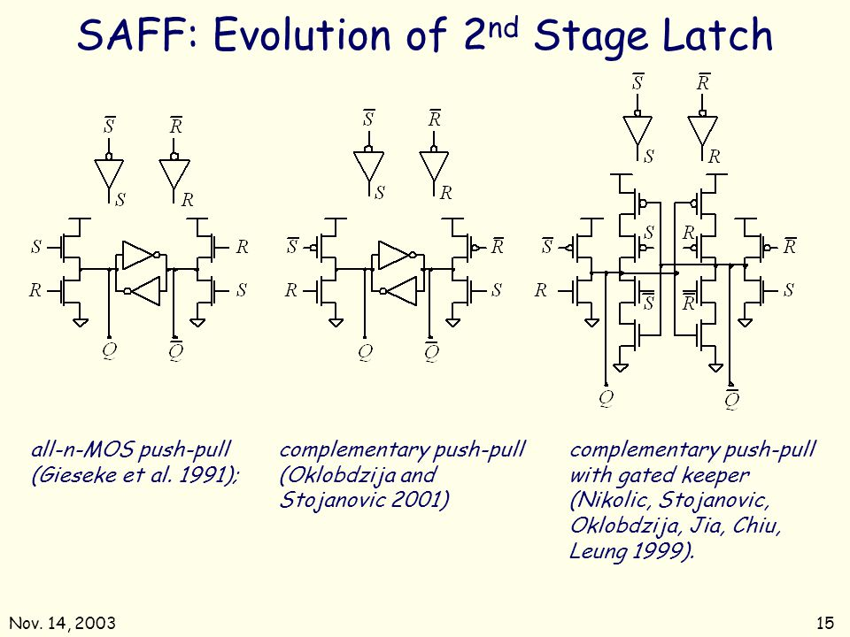 SAFF: Evolution of 2nd Stage Latch