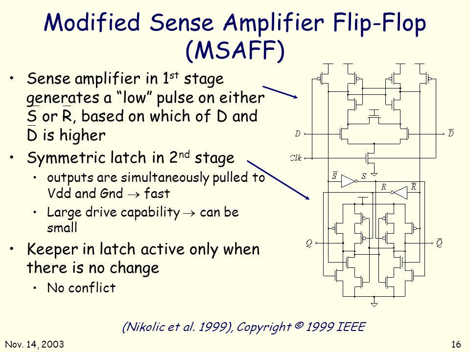(Nikolic et al. 1999), Copyright © 1999 IEEE