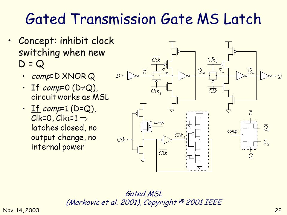 Gated Transmission Gate MS Latch