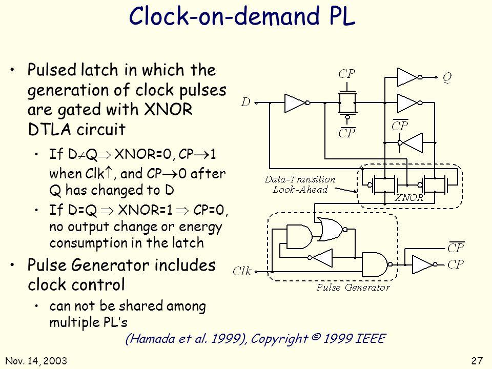 (Hamada et al. 1999), Copyright © 1999 IEEE