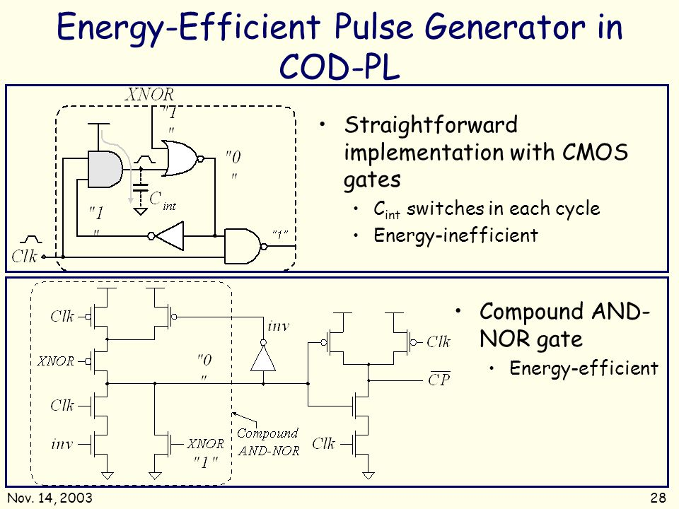 Energy-Efficient Pulse Generator in COD-PL