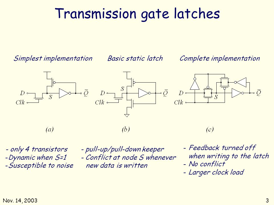 Transmission gate latches