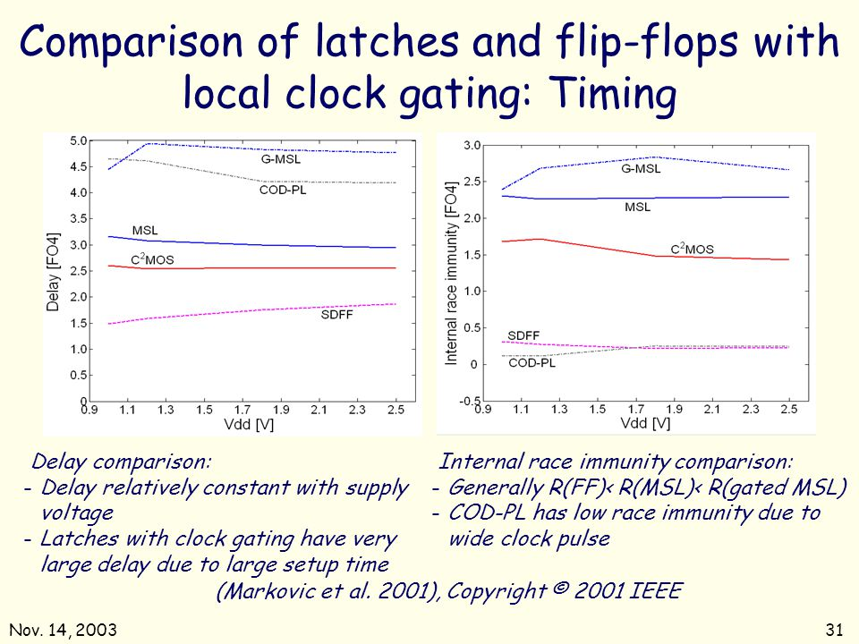 Comparison of latches and flip-flops with local clock gating: Timing