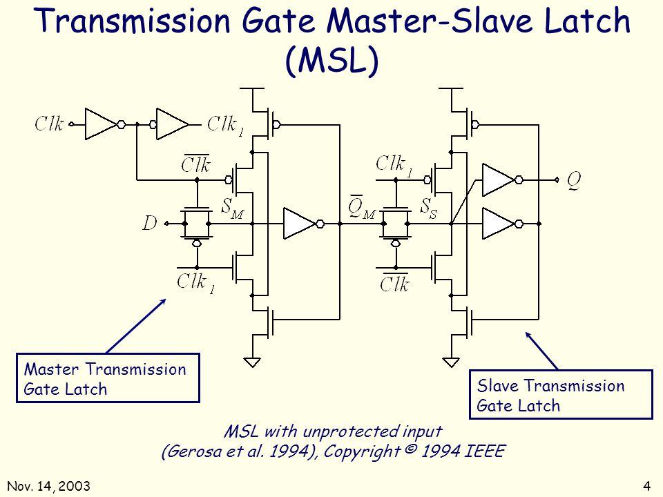 MSL with unprotected input (Gerosa et al. 1994), Copyright © 1994 IEEE