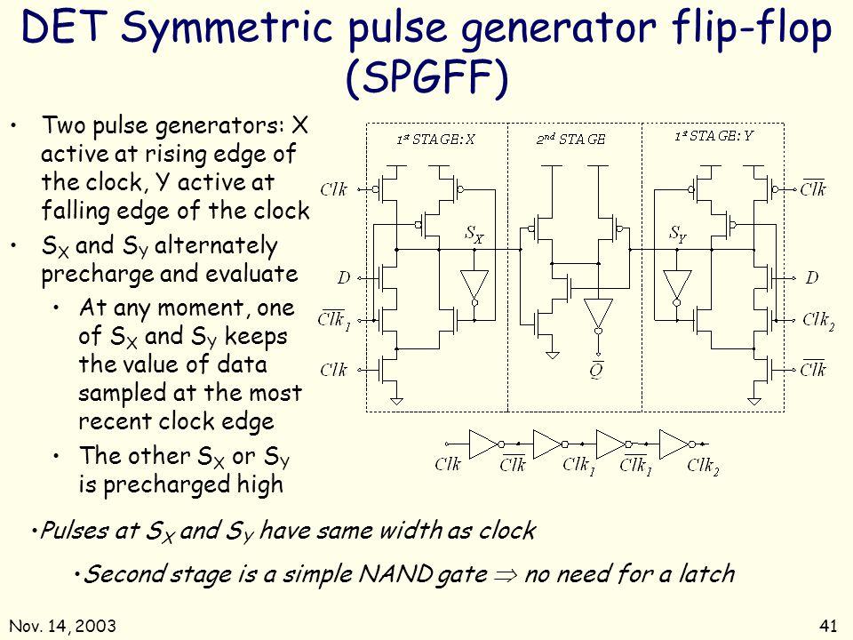 DET Symmetric pulse generator flip-flop (SPGFF)