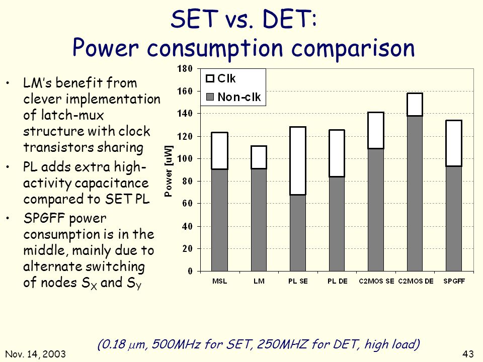 SET vs. DET: Power consumption comparison