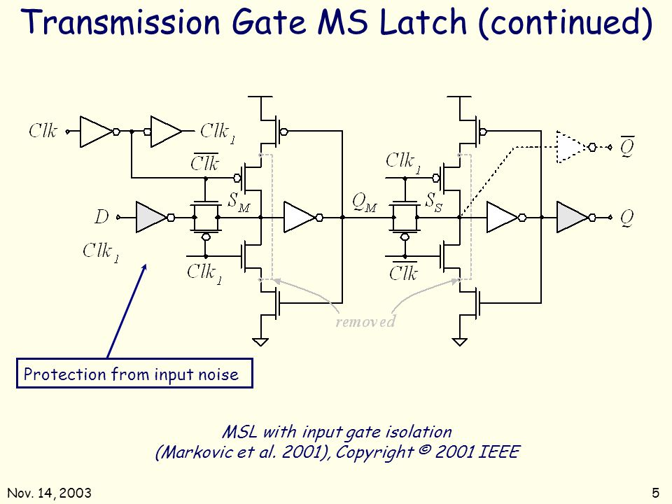 Transmission Gate MS Latch (continued)
