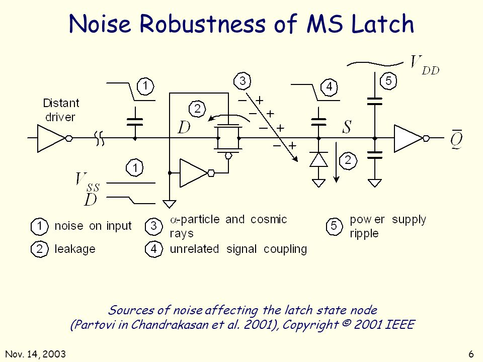 Noise Robustness of MS Latch
