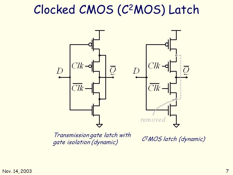 Clocked CMOS (C2MOS) Latch