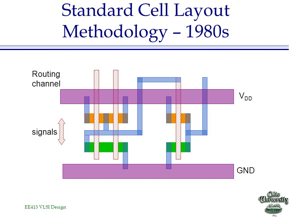 Standard Cell Layout Methodology – 1980s