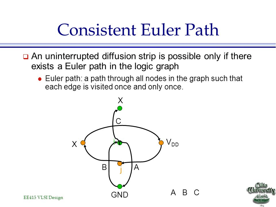 Consistent Euler Path An uninterrupted diffusion strip is possible only if there exists a Euler path in the logic graph.