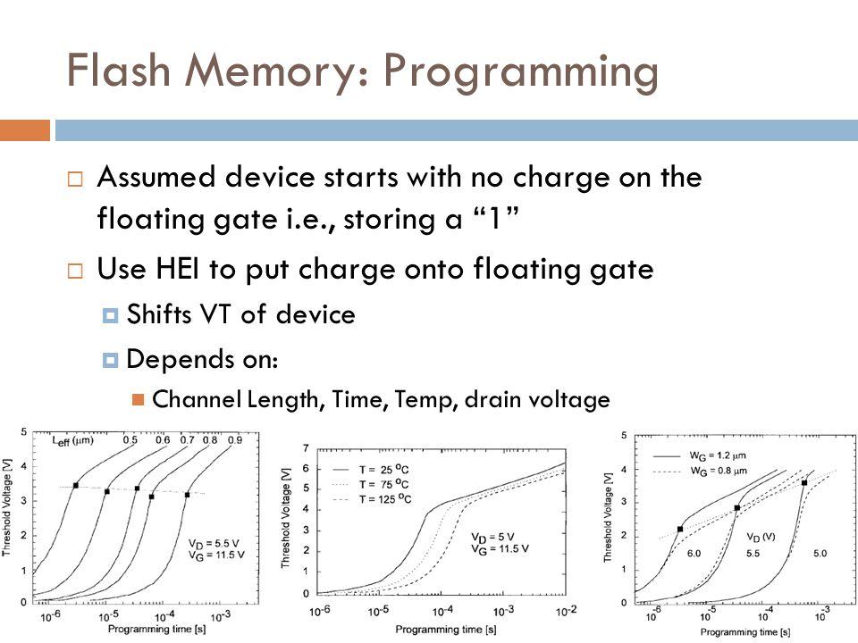 Flash Memory: Programming