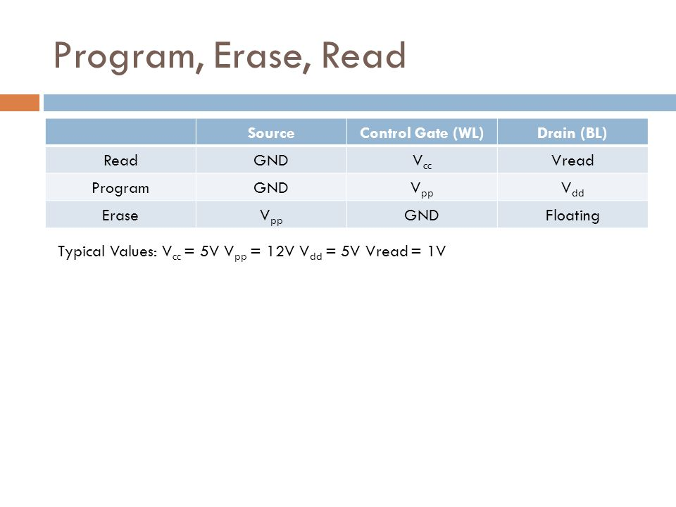 Program, Erase, Read Source Control Gate (WL) Drain (BL) Read GND Vcc
