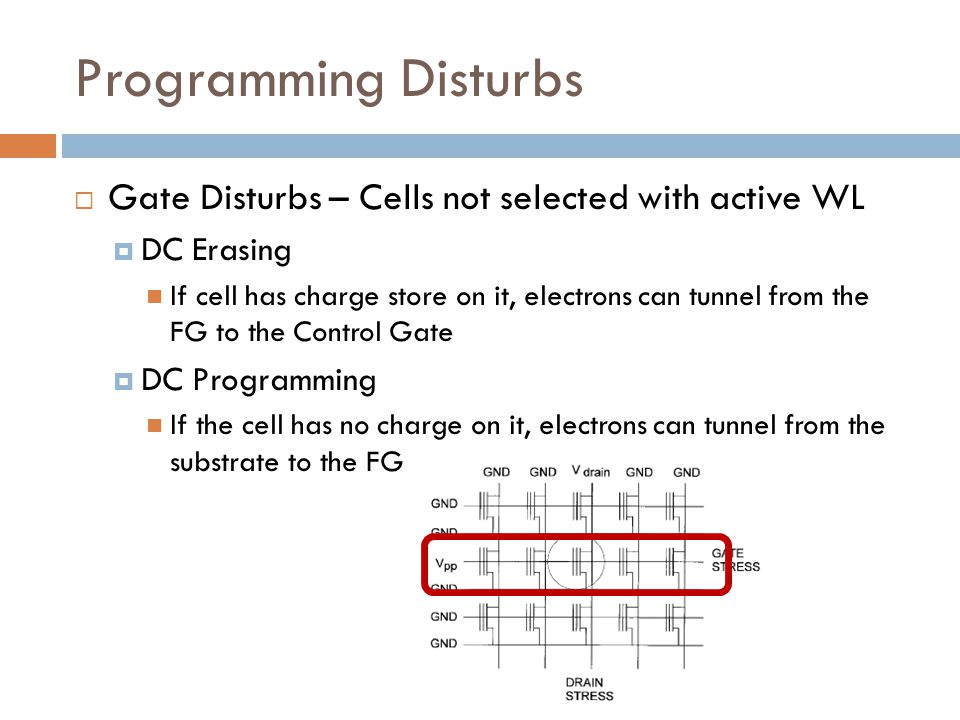 Programming Disturbs Gate Disturbs – Cells not selected with active WL