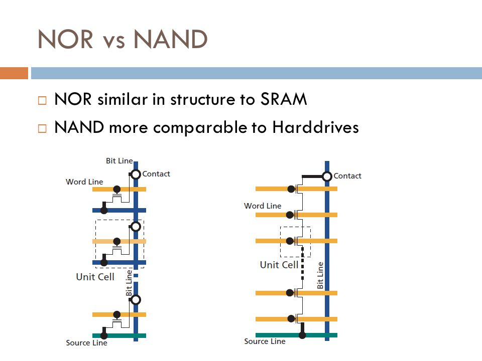 NOR vs NAND NOR similar in structure to SRAM