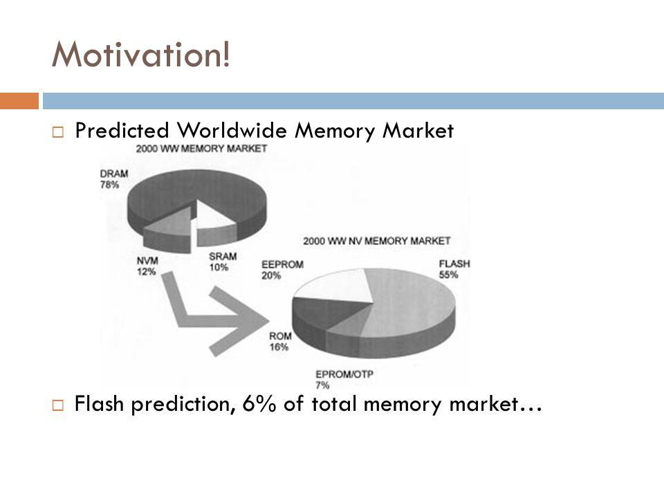 Motivation! Predicted Worldwide Memory Market