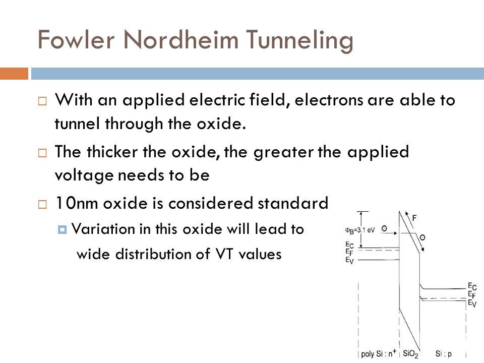 Fowler Nordheim Tunneling