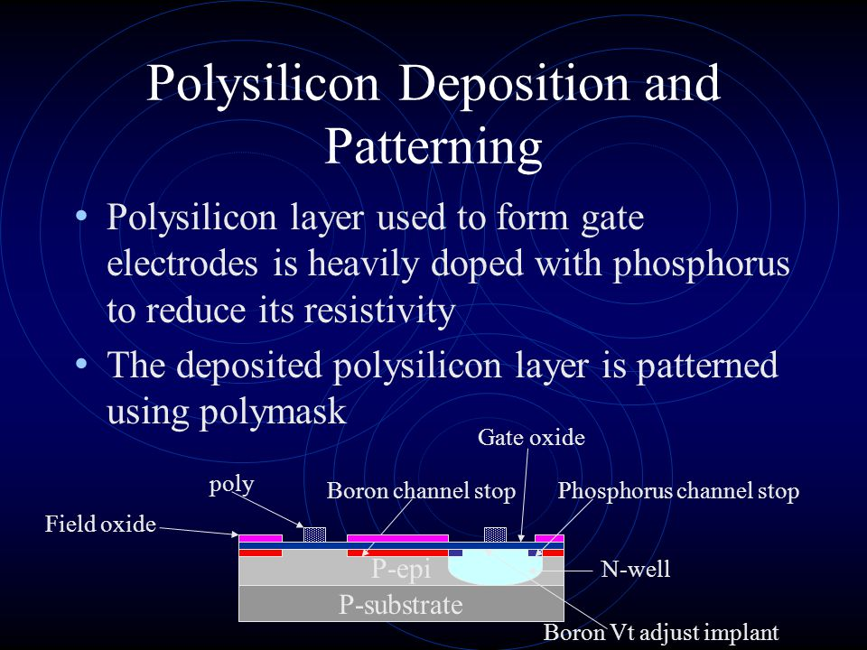 Polysilicon Deposition and Patterning