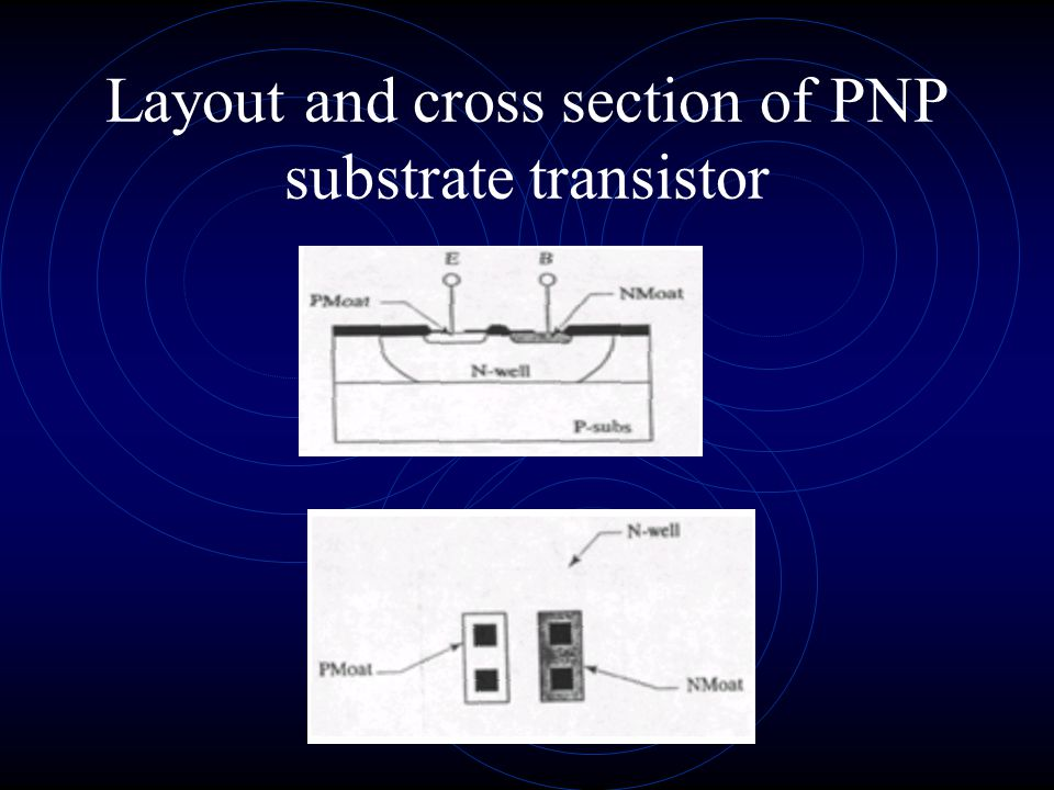 Layout and cross section of PNP substrate transistor