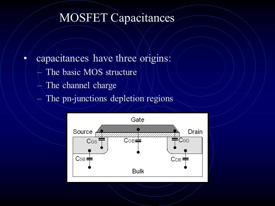 MOSFET Capacitances capacitances have three origins:
