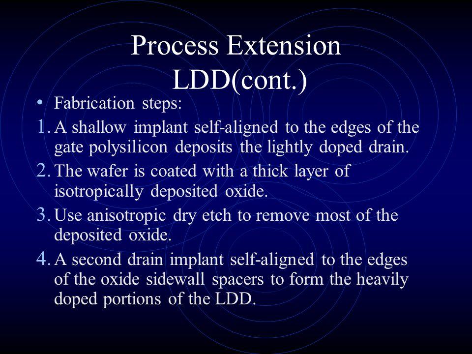 Process Extension LDD(cont.)