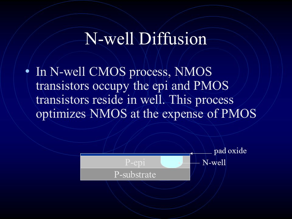 N-well Diffusion