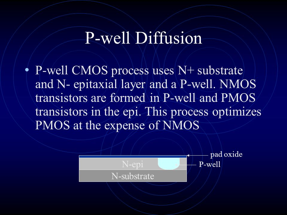 P-well Diffusion