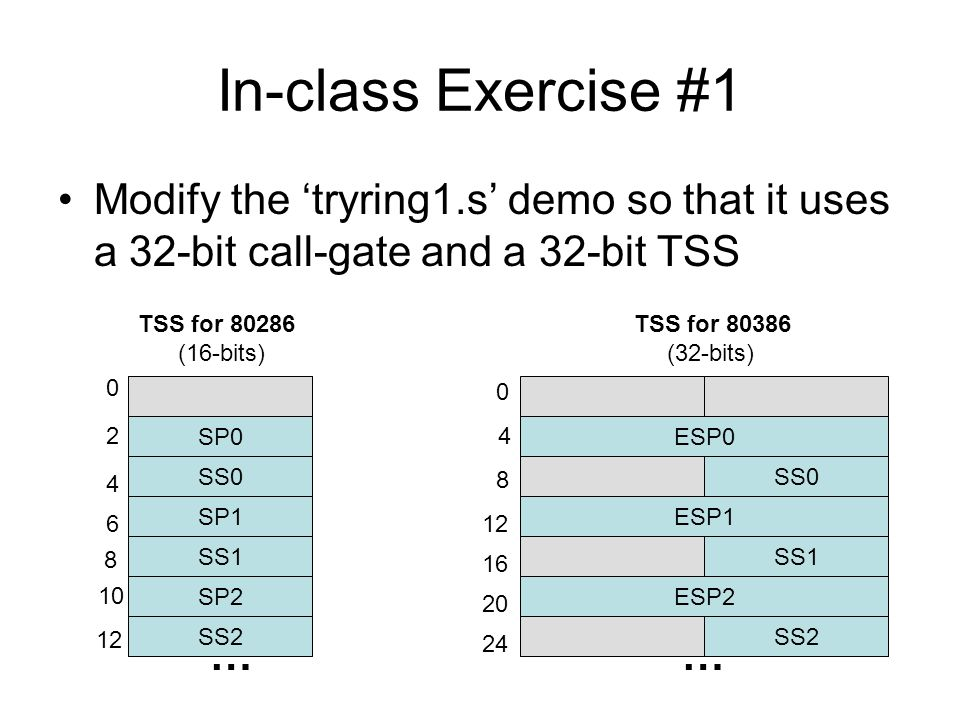 In-class Exercise #1 Modify the 'tryring1.s' demo so that it uses a 32-bit call-gate and a 32-bit TSS.