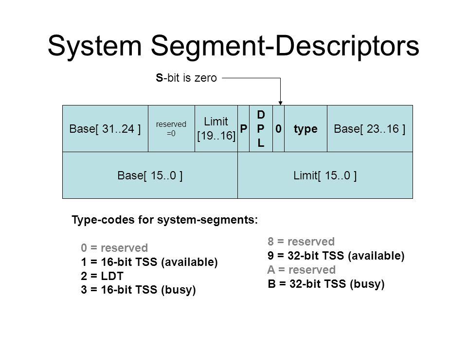 System Segment-Descriptors
