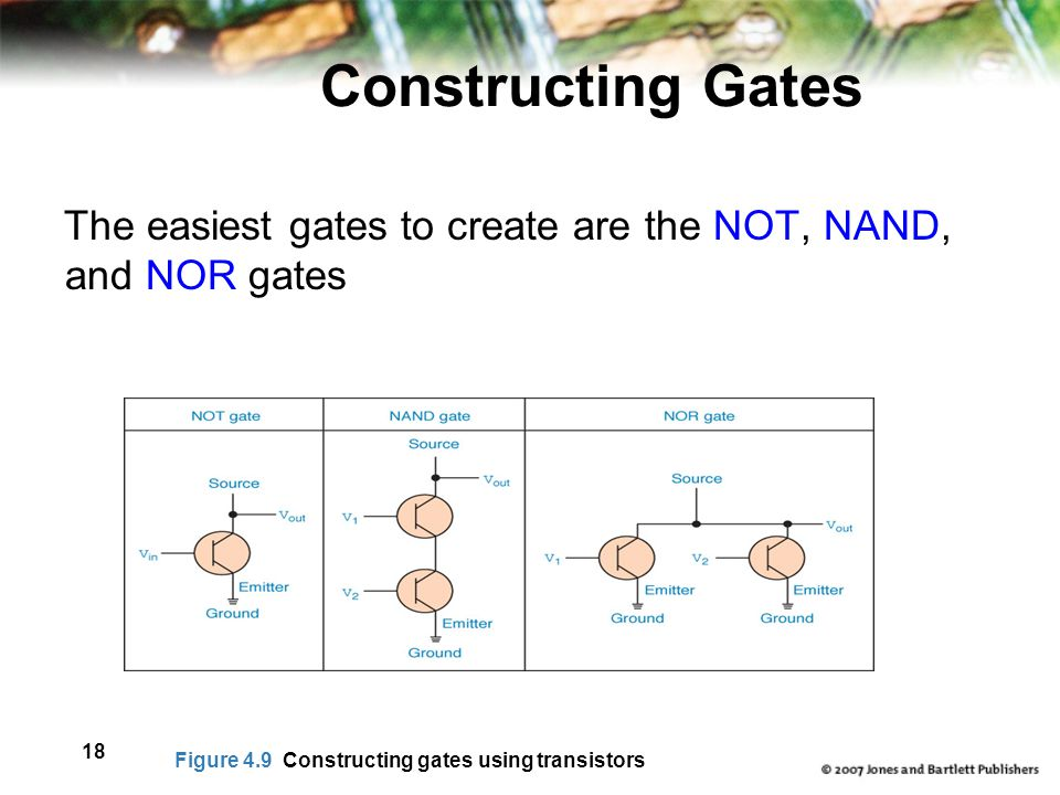 Constructing Gates The easiest gates to create are the NOT, NAND, and NOR gates.