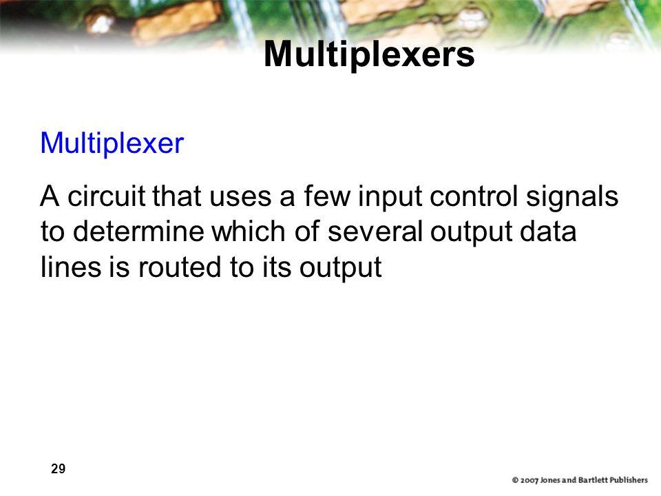 Multiplexers Multiplexer