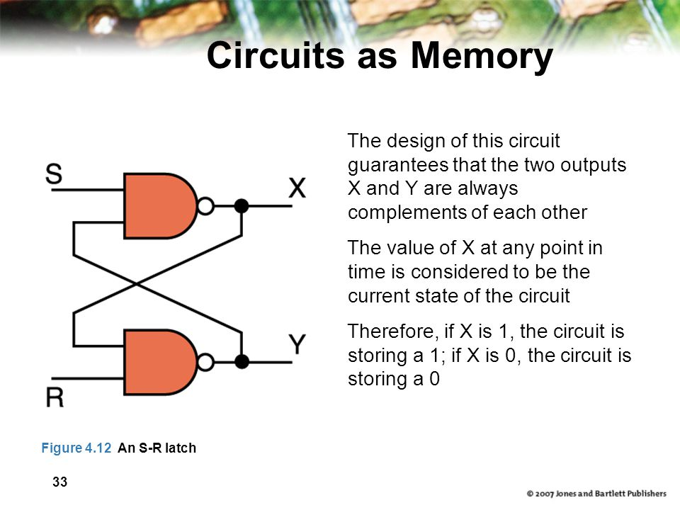 Circuits as Memory The design of this circuit guarantees that the two outputs X and Y are always complements of each other.